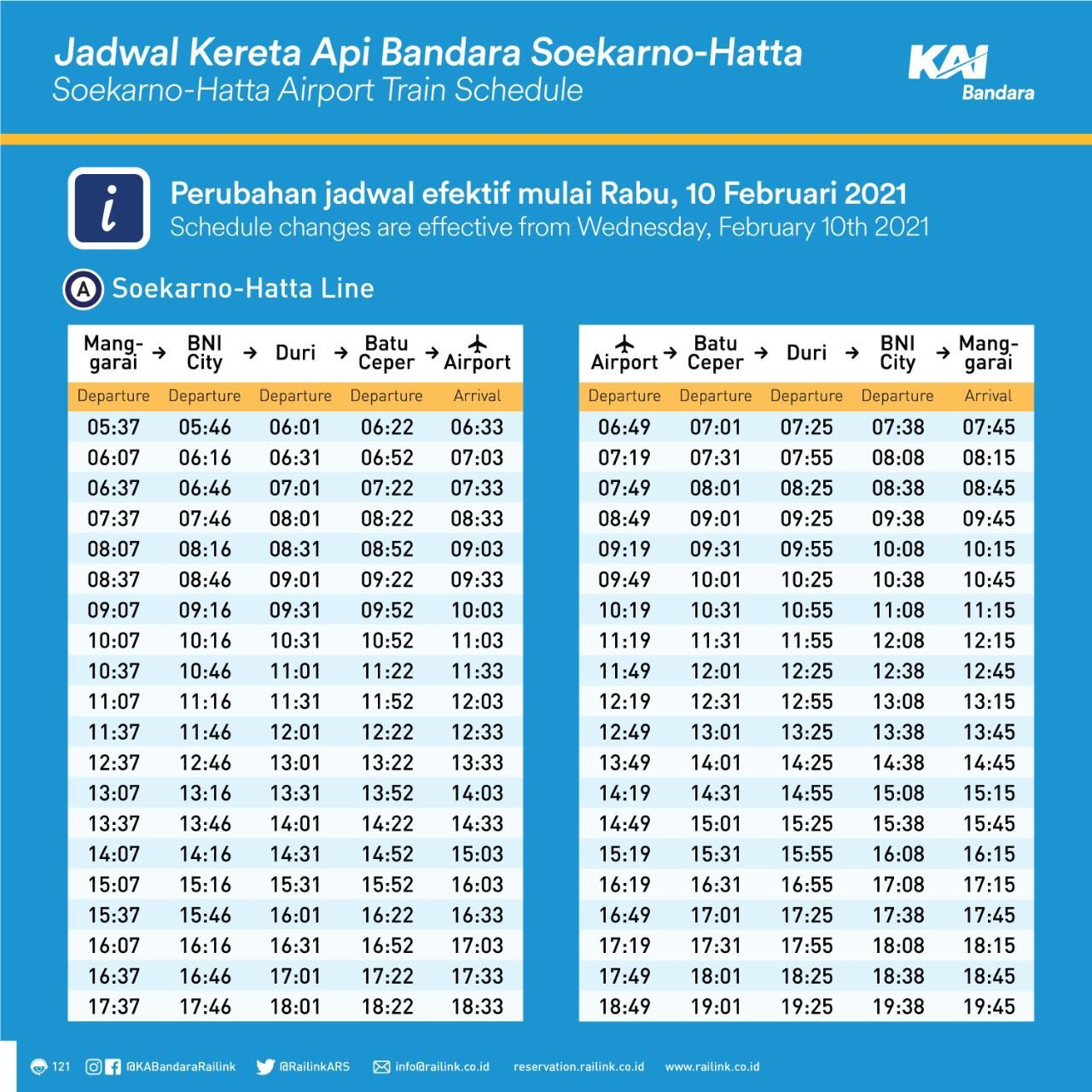 Jadwal kereta Bandara