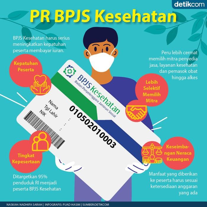 PR BPJS Kesehatan