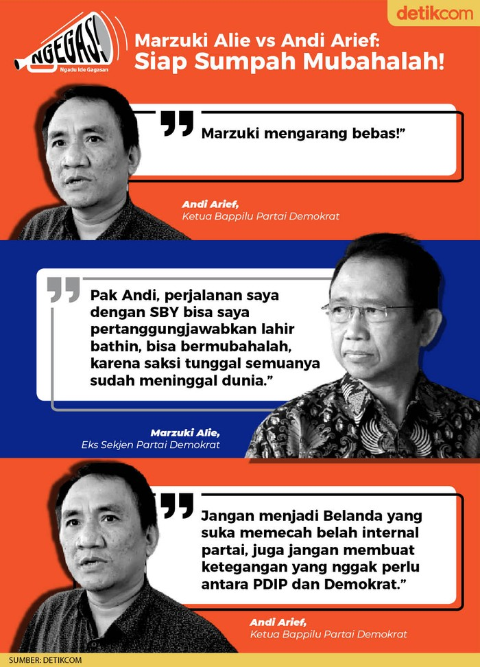 Andi Arief vs Marzuki Alie (Dok. Tim Infografis detikcom)