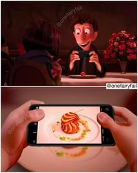 Karakter Disney pakai gadget