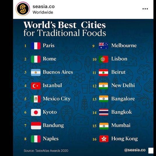 Bandung Raih Predikat Kota Terbaik Dunia untuk Makanan Tradisional