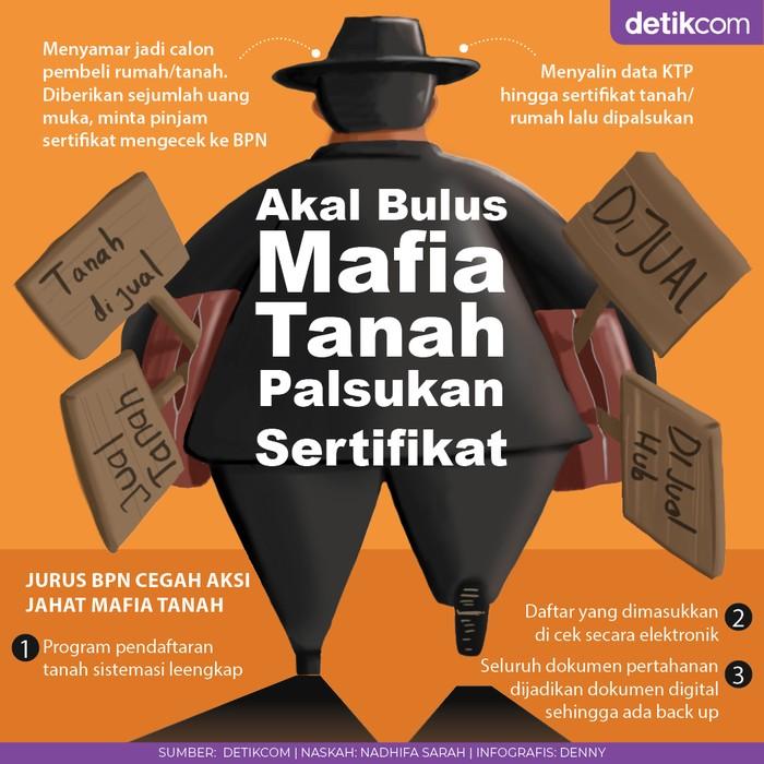 Mafia Tanah