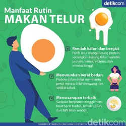 3 Manfaat Sarapan Telur Pagi Ini