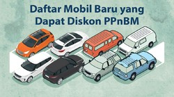 Alasan Diskon PPnBM 100% Mobil Diperpanjang sampai Agustus