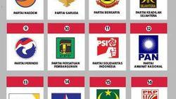 Oposisi Naik di Survei Indostrategic: Demokrat-PKS Geser Golkar