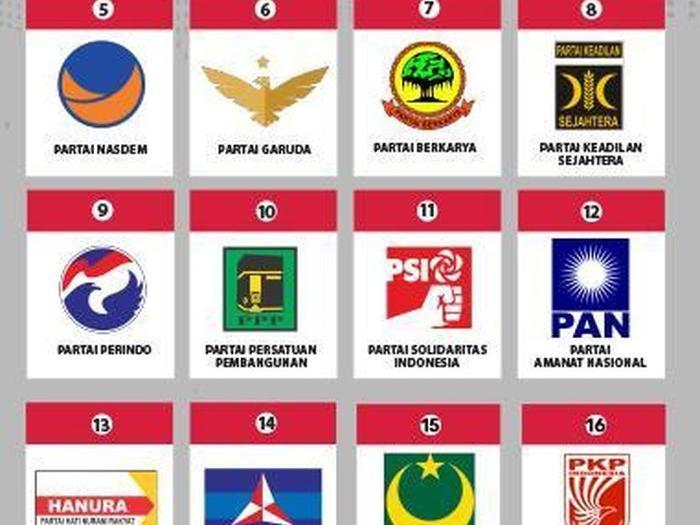 Ilustrasi partai politik (Andhika Akbaryansyah/detikcom)