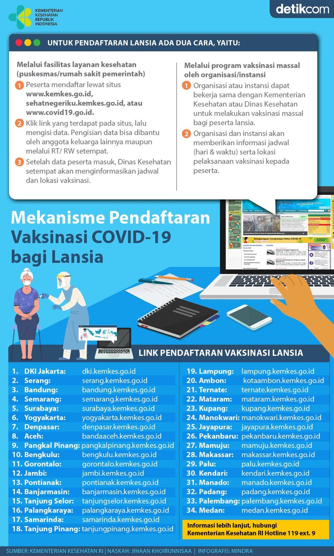 Infografis Vaksin Lansia