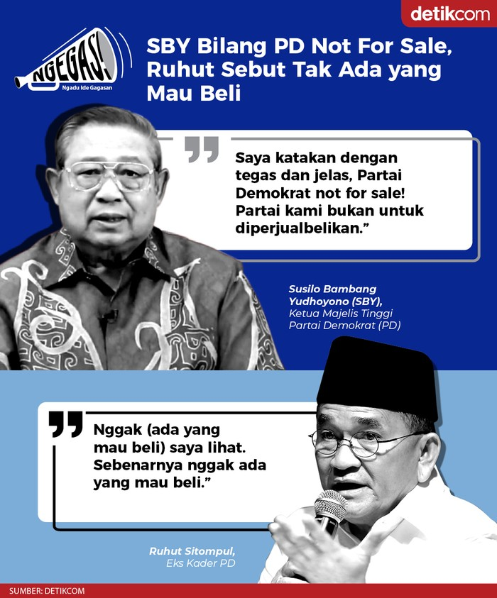 SBY vs Ruhut Sitompul (Tim Infografis detikcom)
