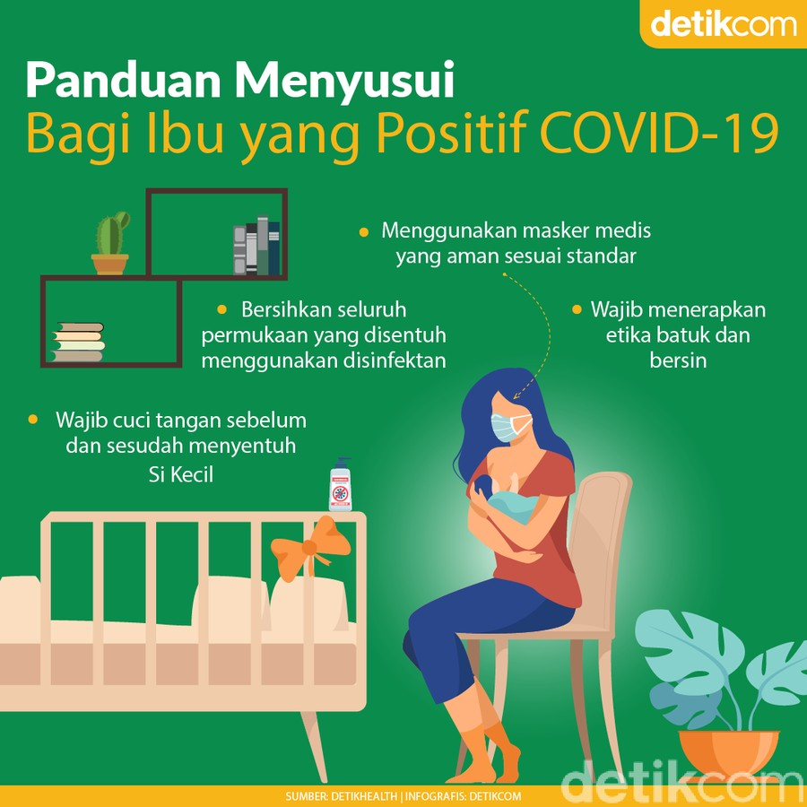 Positif COVID-19 dan Harus Menyusui? Begini Anjurannya