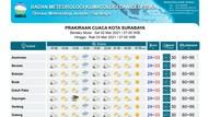 BMKG Juanda Prediksi 27 Kecamatan di Surabaya Diguyur Hujan Sore Hari