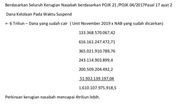 Dokumen Pembayaran Nasabah Minna Padi Aset