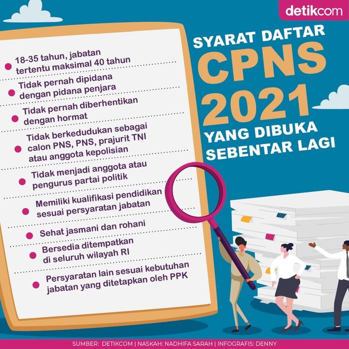 Syarat CPNS 2021