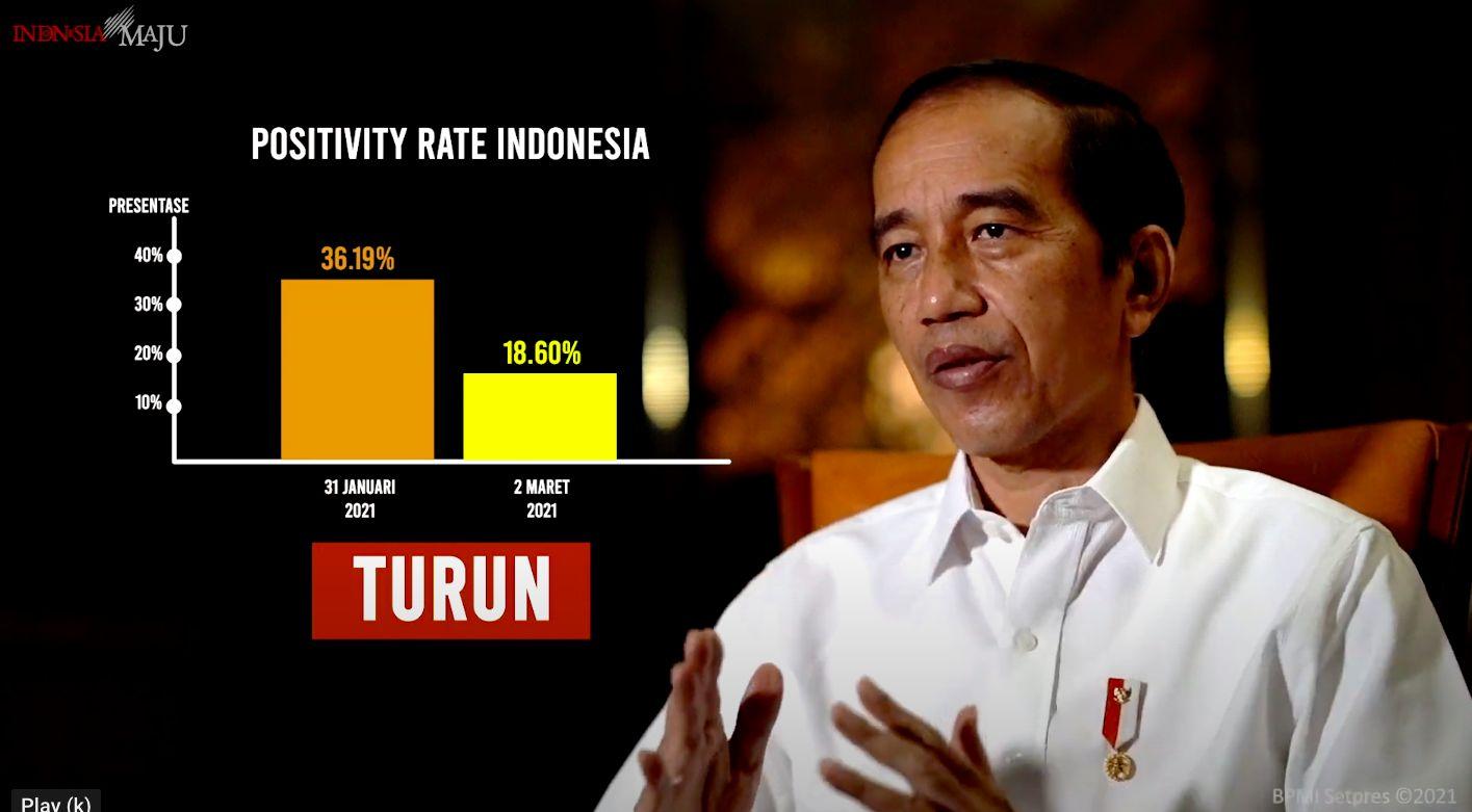 Presiden Jokowi memaparkan perkembangan pandemi COVID-19, 4 Maret 2021. (YouTube Sekretariat Presiden)
