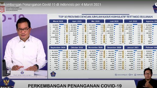 Top 10 Provinsi dengan Kasus Kumulatif Corona Tertinggi (Dok. BNPB)