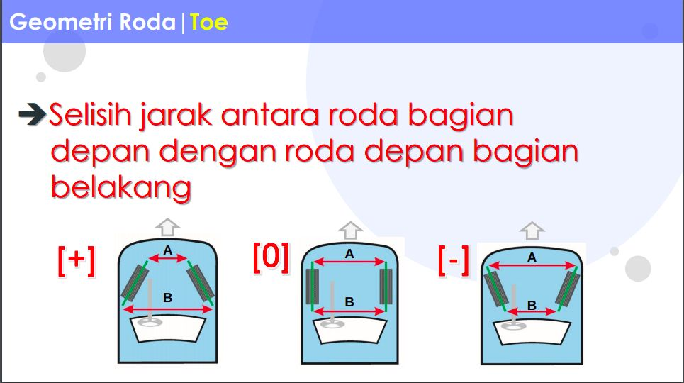 Geometri Road Toe, Pertanda Mobil Harus Di-spooring