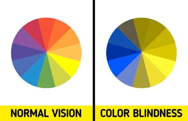 detikinet warna kuning