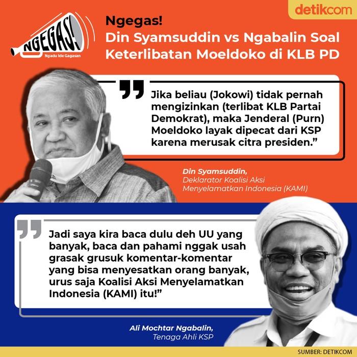 Din vs Ngabalin (Tim Infografis detikcom)