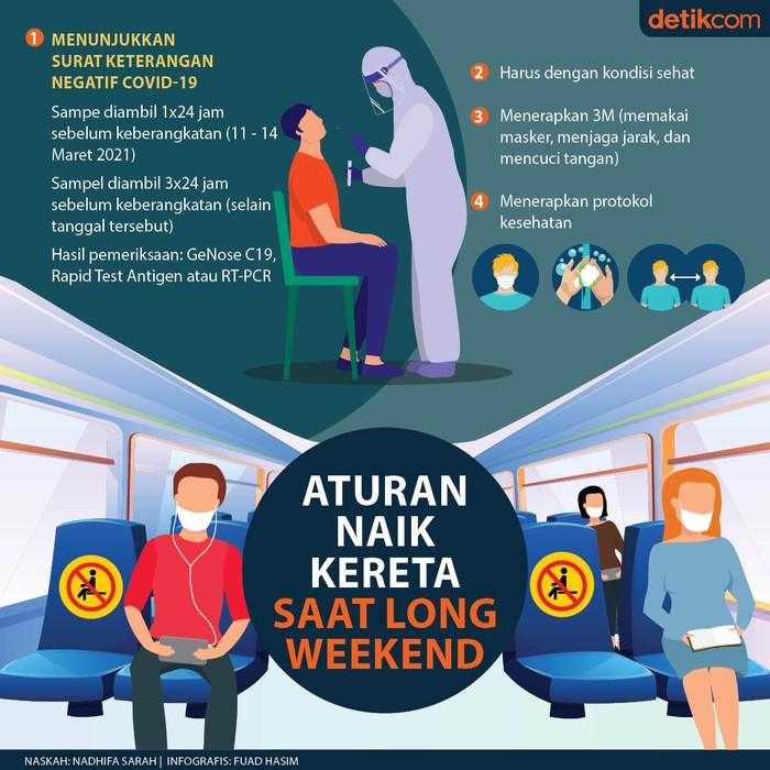 Aturan Naik Kereta