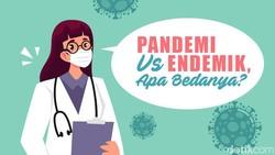 Pandemi COVID-19 Diprediksi Jadi Endemik di Indonesia, Bedanya Apa Sih?