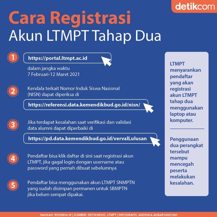 Infografis cara registrasi akun LTMPT tahap dua