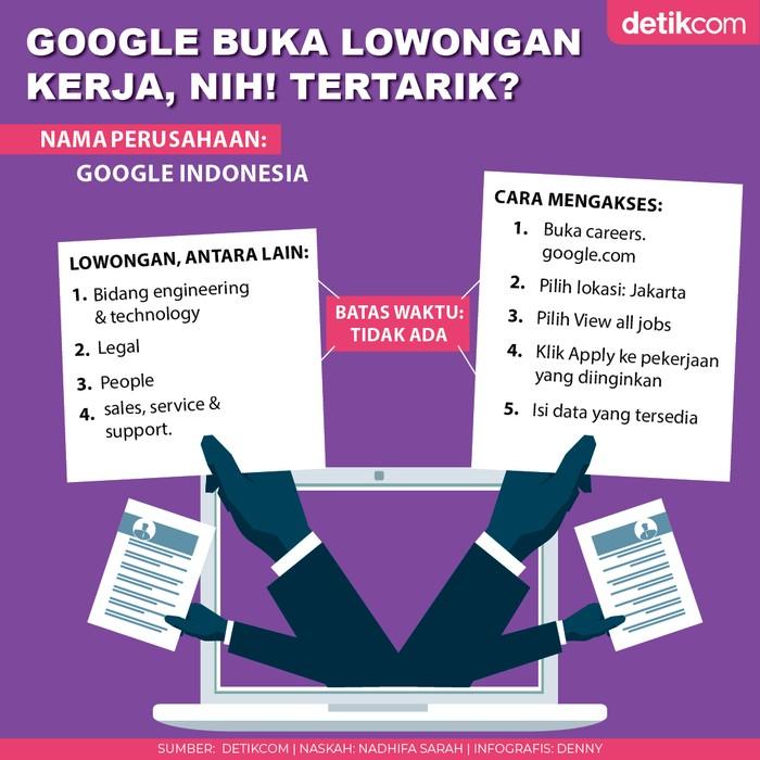 Cara akses lowongan kerja di Google Indonesia