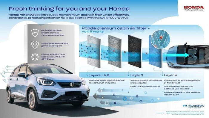 Honda Merilis Filter Kabin untuk Tangkal COVID-19