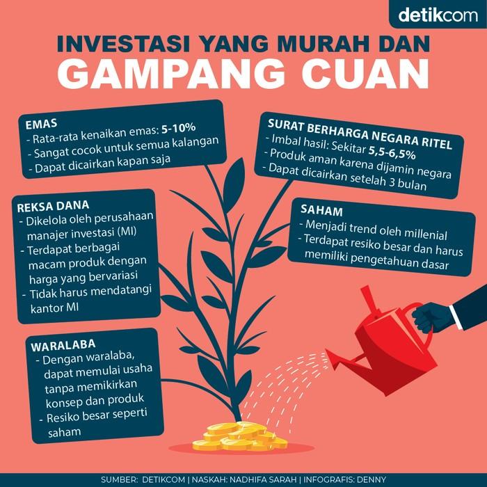 Investasi yang Gampang Cuan
