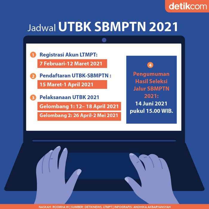 Jadwal UTBK SBMPTN 2021 revisi