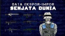 Data Ekspor-Impor Senjata di Pasar Dunia