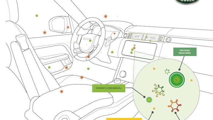 Jaguar Land Rover Air Filtration System
