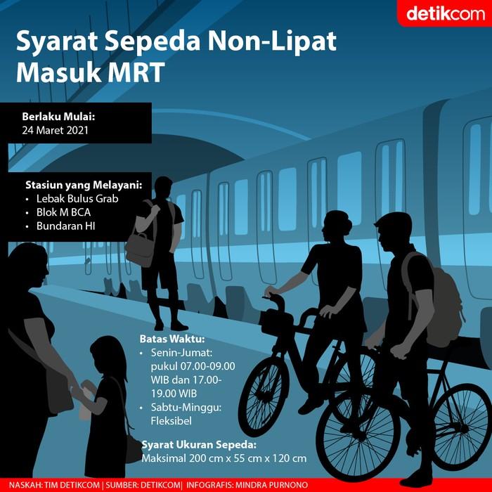 Sepeda Masuk MRT