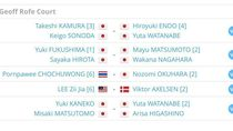Netizen: All England? All Japan!