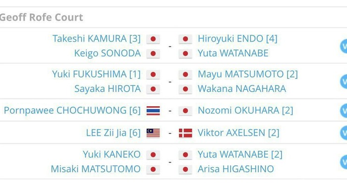 Pertandingan All England Open 2021 dikuasai oleh perwakilan dari Jepang. Kata All Japan pun masuk trending topic di Twitter dengan lebih dari 16,5 ribu cuitan.  Sejak awal dimulainya All England, sudah banyak isu yang membuat netizen bersuara. Sebelumnya karena perwakilan dari Indonesia dipaksa kalah walkout dari pertandingan. Kali ini, netizen heboh karena sang tuan rumah dibantai oleh atlet Jepang.