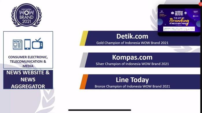 detikcom meraih Gold Champion di WOW Brand Festive Day 2021