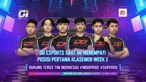 Indonesia Pimpin Klasemen Sementara CODM Garena Invitational 2021