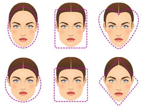 One woman, six different face shapes.