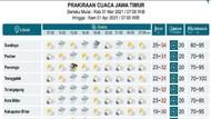 BMKG: Hampir Seluruh Kab/Kota di Jatim Diprakirakan Hujan Sore Hari