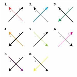 8 Gaya Menulis Huruf X yang Bisa Ungkap Kepribadian, Kamu Tipe Mana?