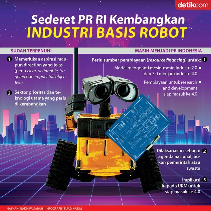 Industri Berbasis Robot