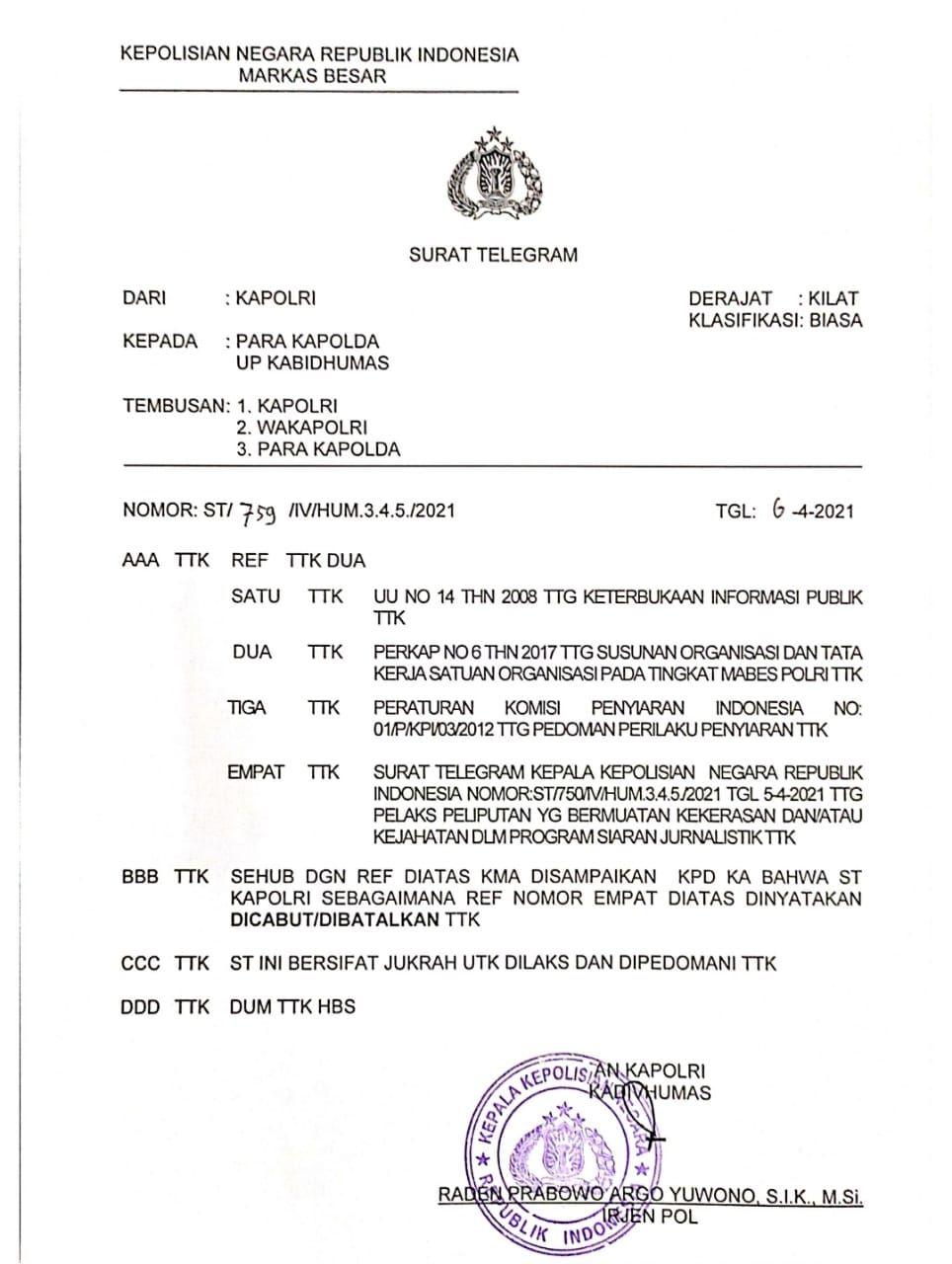 Surat telegram Kapolri