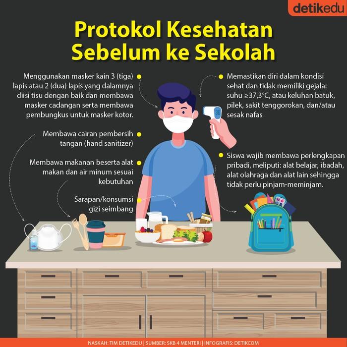 Infografis protokol kesehatan sebelum berangkat ke sekolah