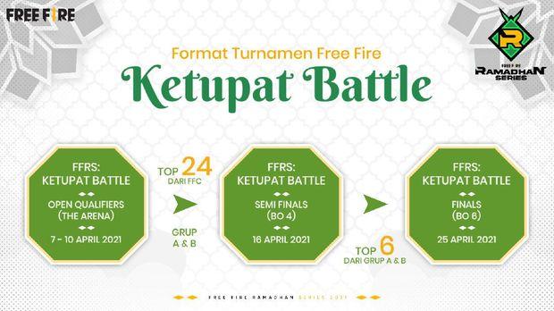 Ngabuburit Semakin Seru dengan Free Fire Ramadhan Series!