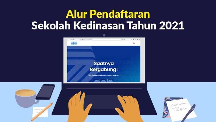 Infografis Alur Pendaftaran Sekolah Kedinasan 2021