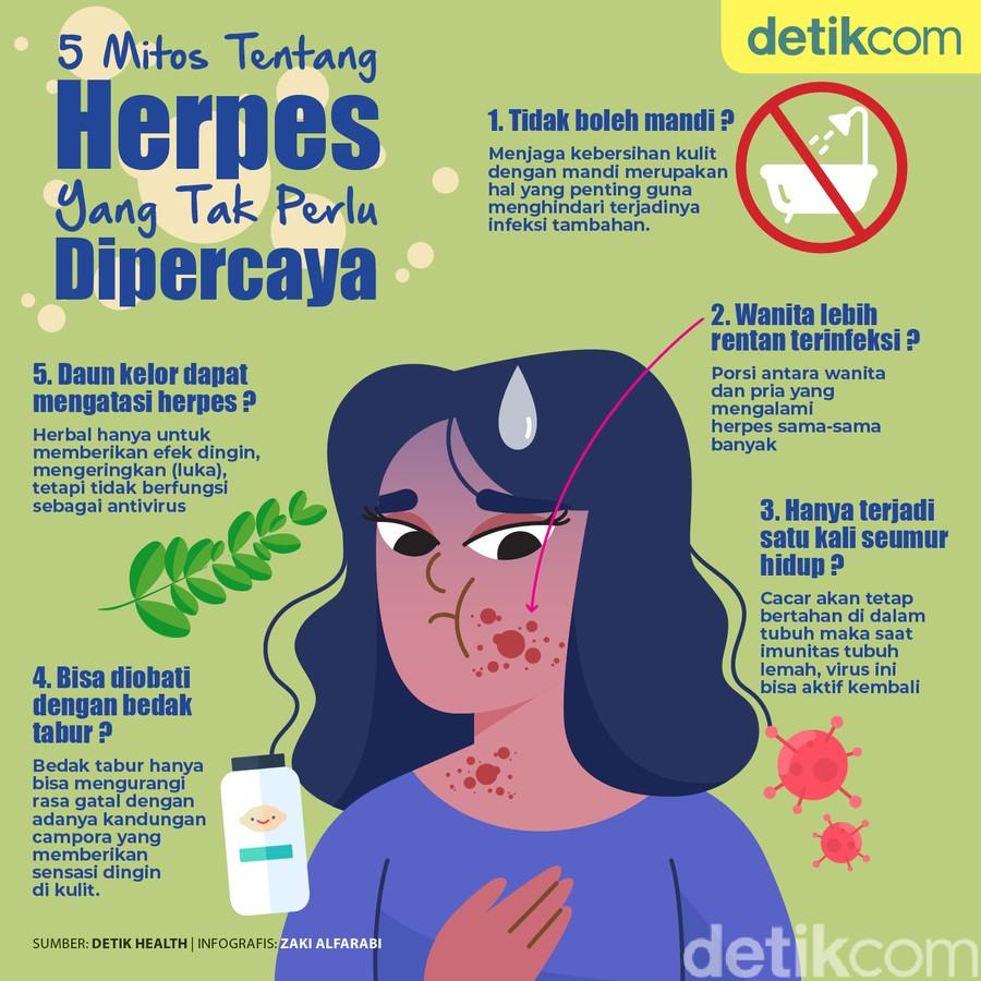 Fakta di Balik 5 Mitos Herpes yang Masih Banyak Dipercaya