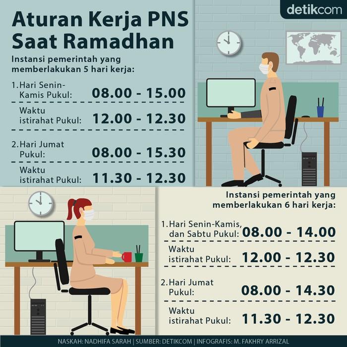 Infografis jam kerja PNS selama Ramadhan