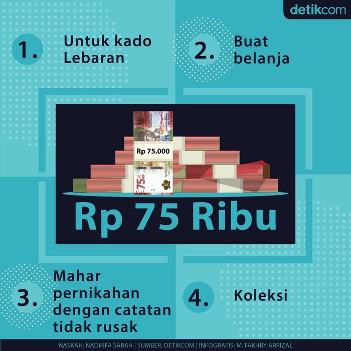 Infografis manfaat uang pecahan baru Rp 75.000
