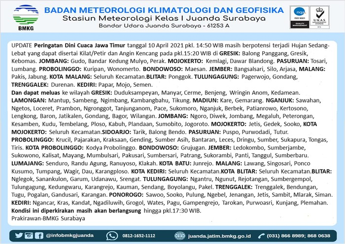 BMKG memberikan peringatan dini cuaca di wilayah Jawa Timur