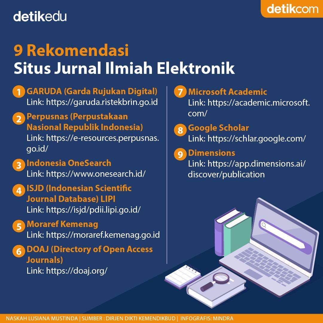 Infografis Rekomendasi Situs Jurnal Ilmiah Elektronik