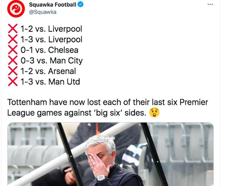Meme MU Spurs