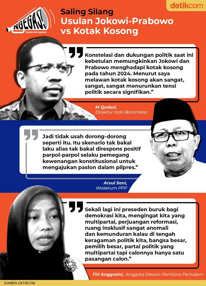 Saling Silang Usulan Jokowi-Prabowo vs Kotak Kosong (TIm Infografis detikcom)
